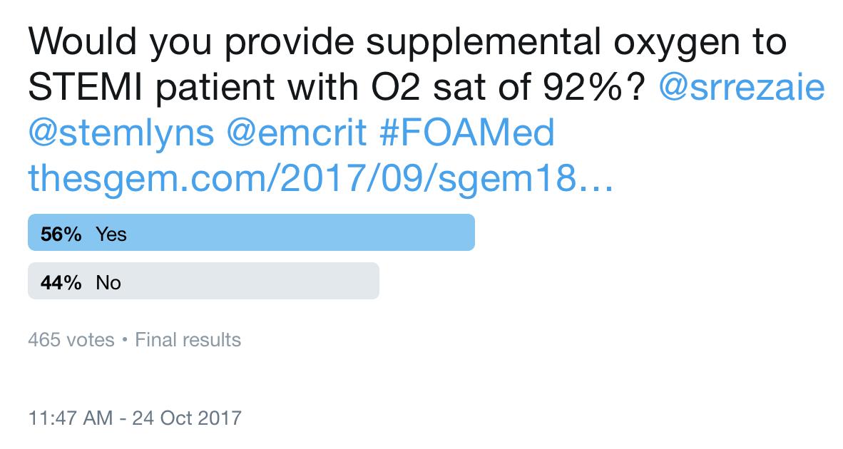 SGEM Twitter Poll #192