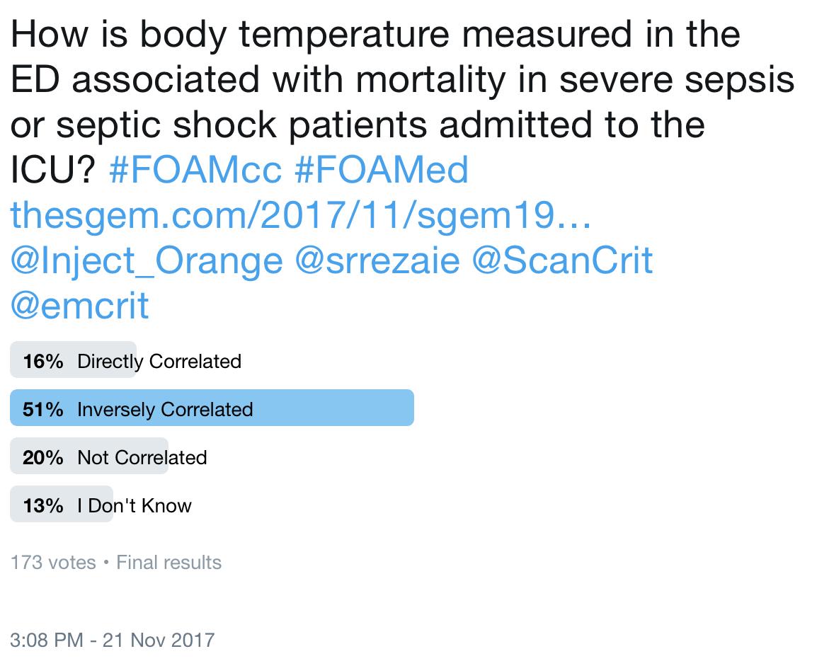 SGEM Twitter Poll #195