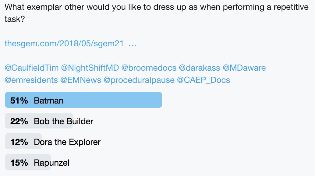 SGEM Twitter Poll #217