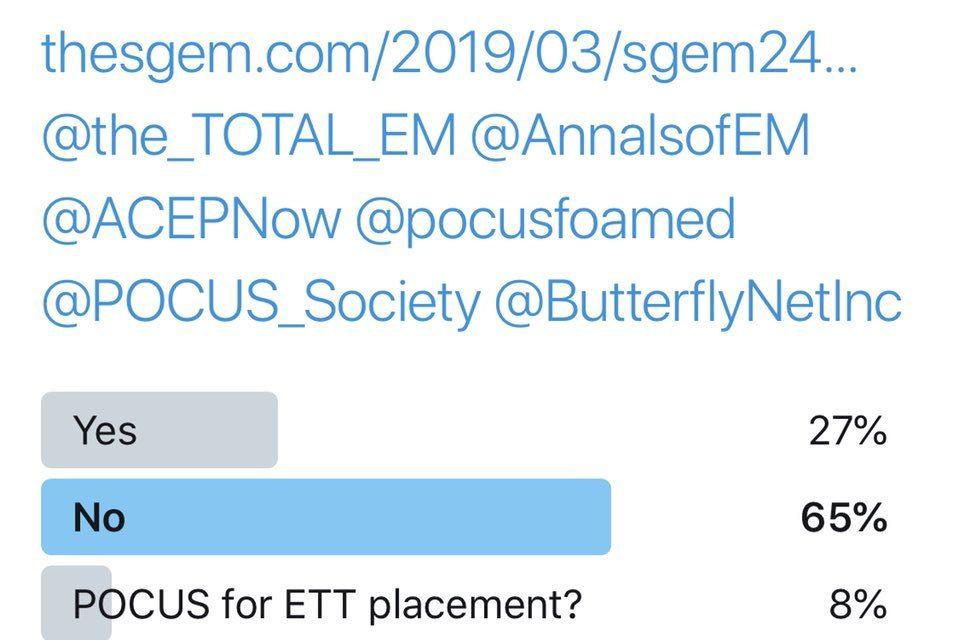 SGEM Twitter Poll #249