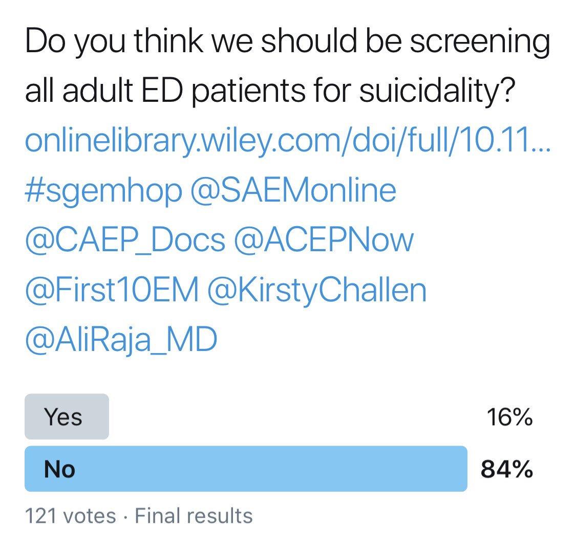SGEM Twitter Poll #252