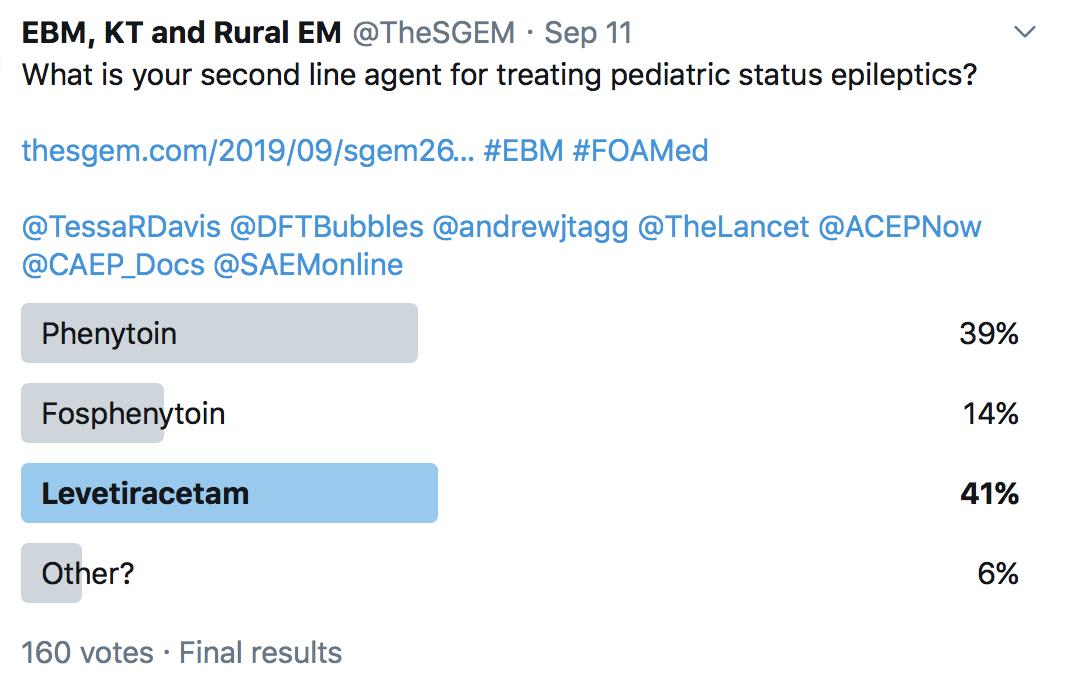SGEM Twitter Poll #265
