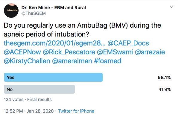 SGEM Twitter Poll #281