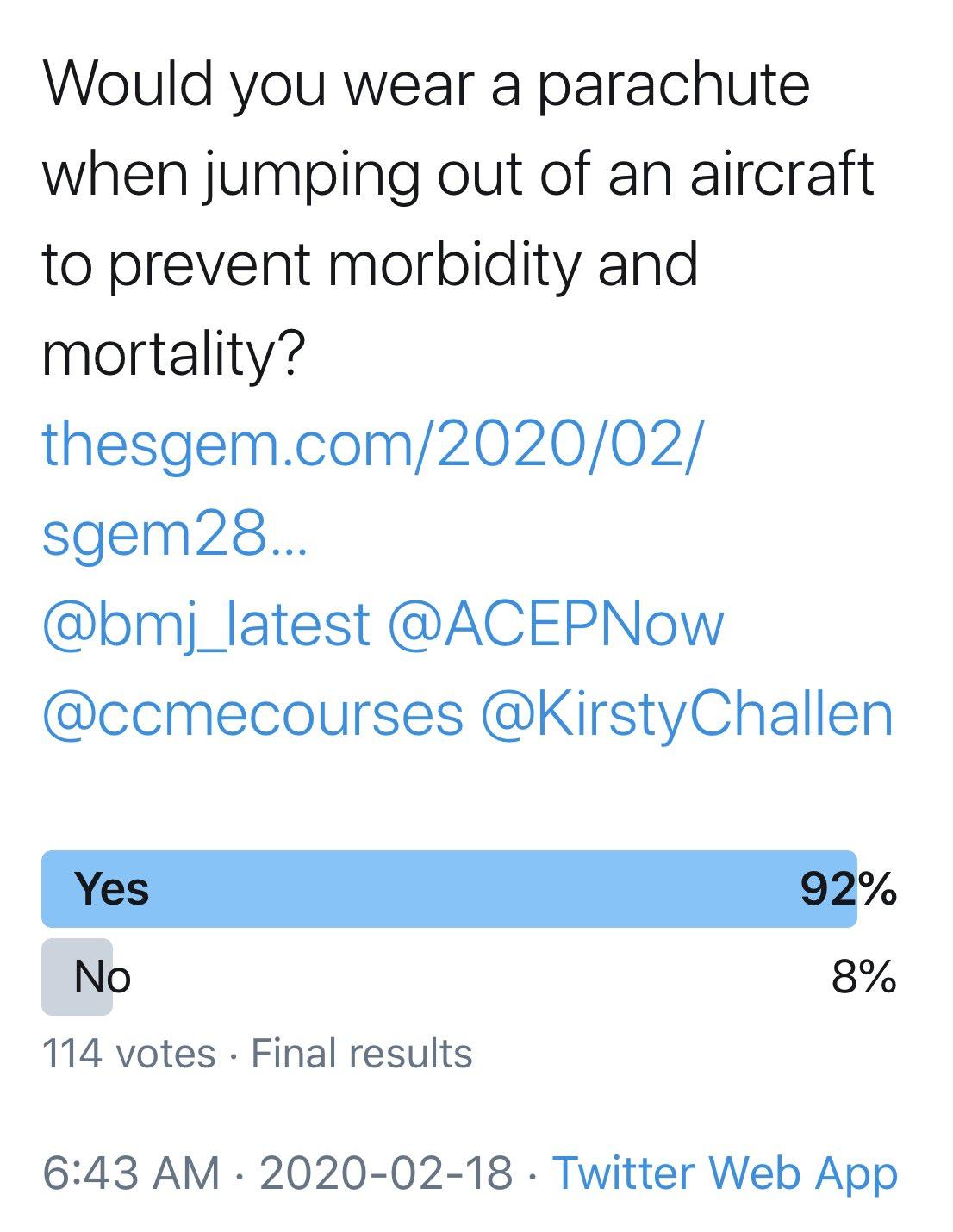 SGEM Twitter Poll #284