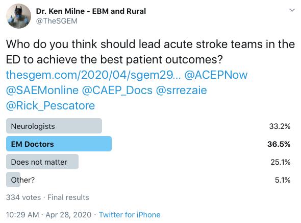 SGEM Twitter Poll #290