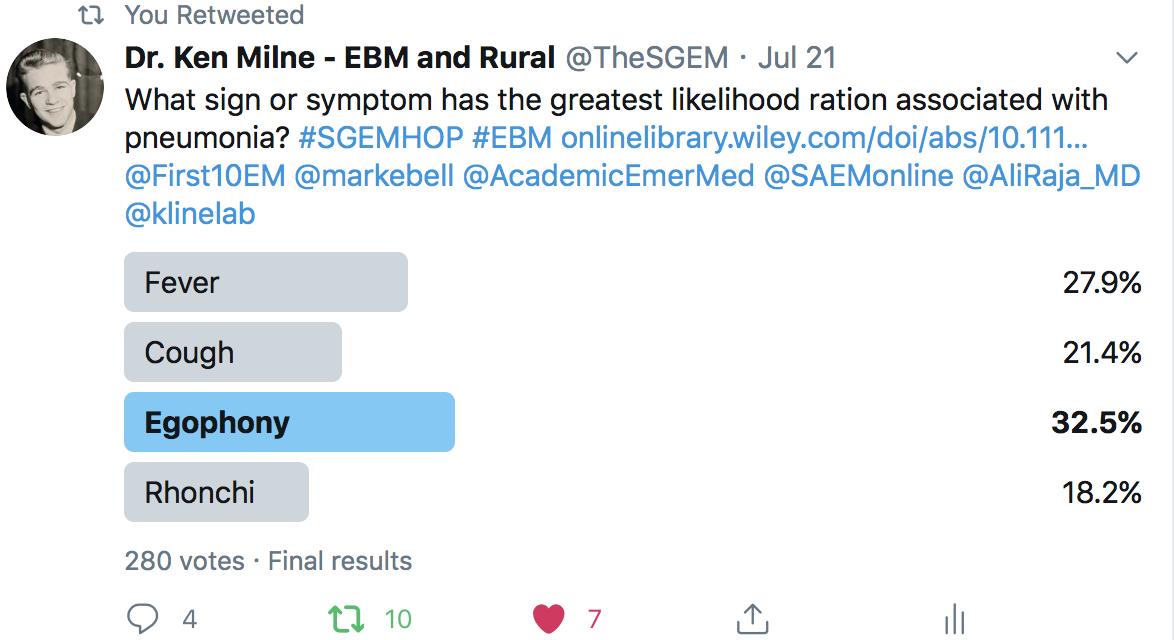 SGEM Twitter Poll #298