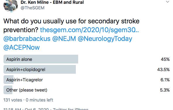 SGEM Twitter Poll #303