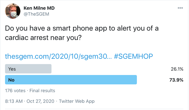 SGEM Twitter Poll #306